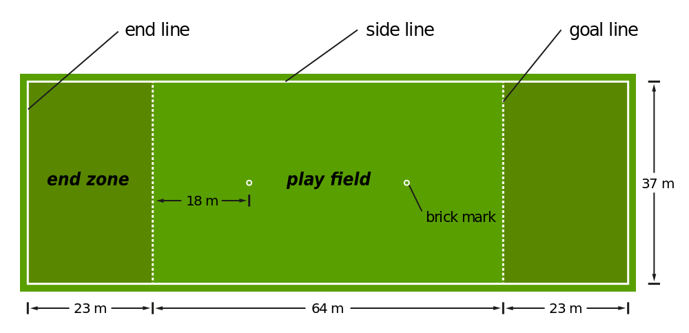 endzones-in-ultimate-frisbee-compared-to