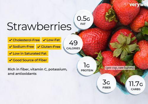 strawberries-annotation-b2a4f28040494aa0